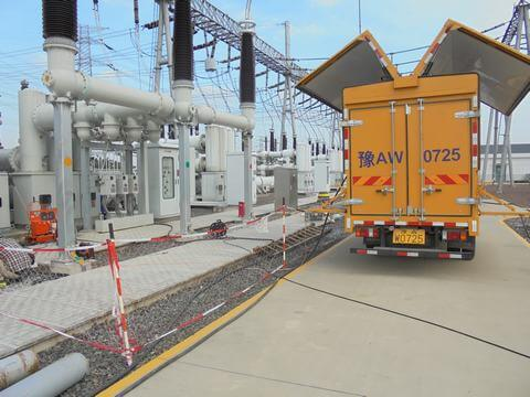 hgis abb power consulting Reclamation factorys